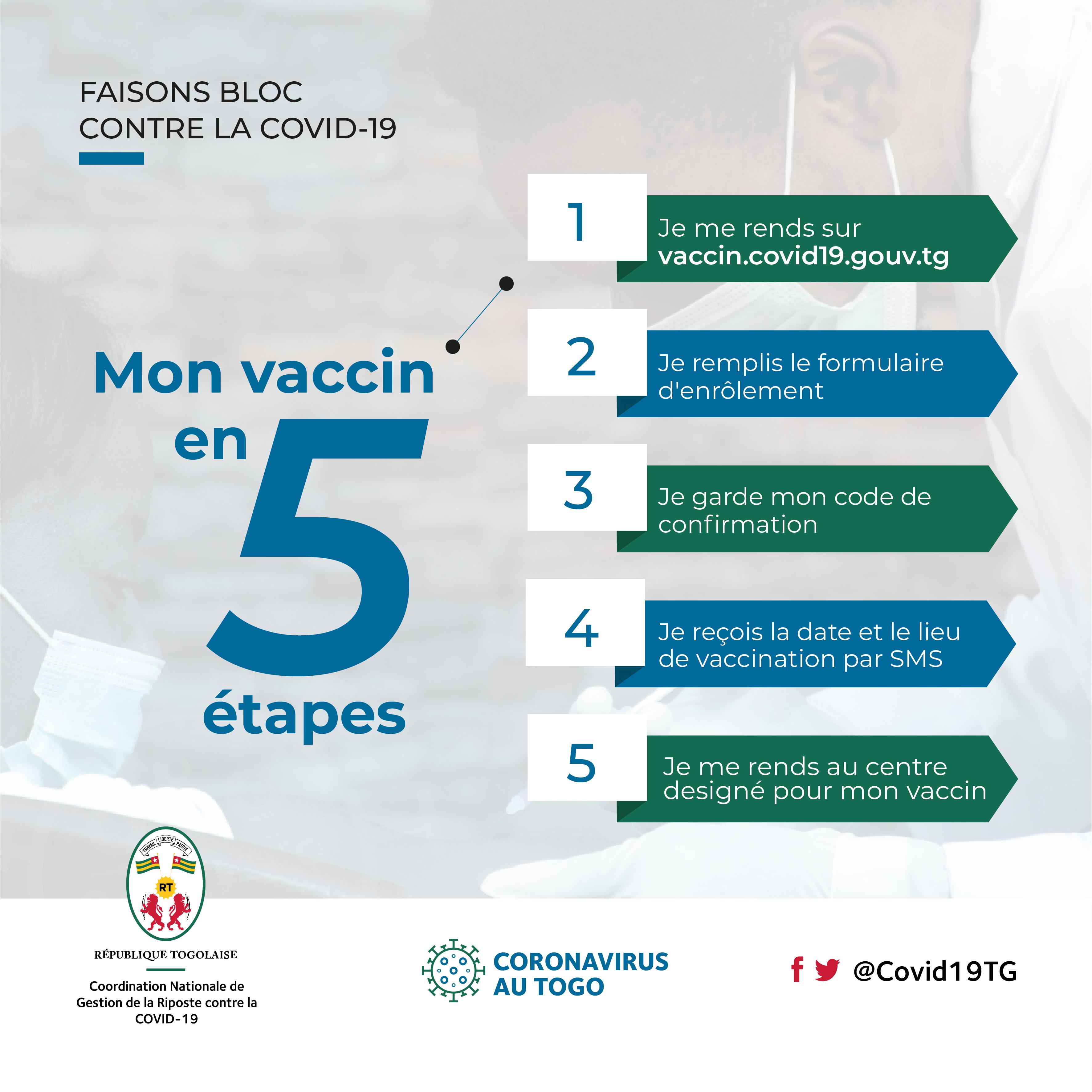 Visuel 5 etapes pour avoir le vaccin